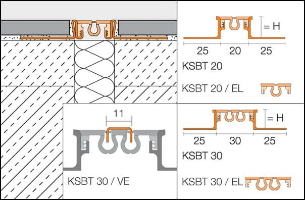 Structural expansion joint with acoustic barrier DILEX-KSBT