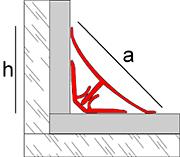 Cove-shaped profile sanitary PVC or half-round profile