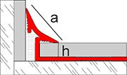 Slimm cove-shaped sanitary profile, half-round or aluminum profiles