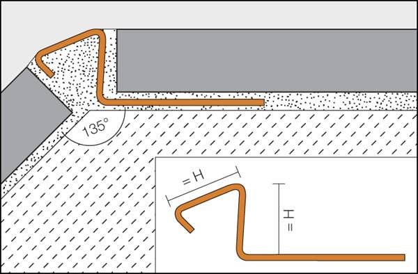 Profilo angolare in acciaio inossidabile 135º - DECO-DE
