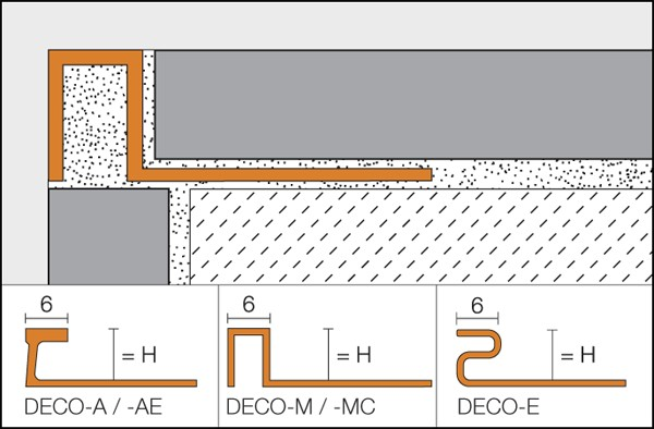 Decorative transition profile for floor and wall - DECO