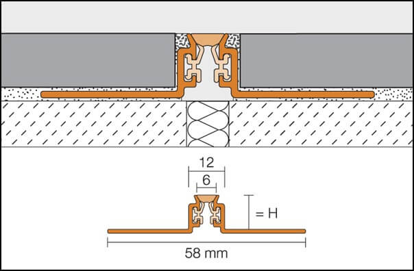 Expansion joint or movement joint for ceramic DILEX-AKWS