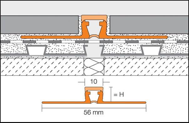 Junt de dilatació plàstica o junta de moviment DILEX-BWB