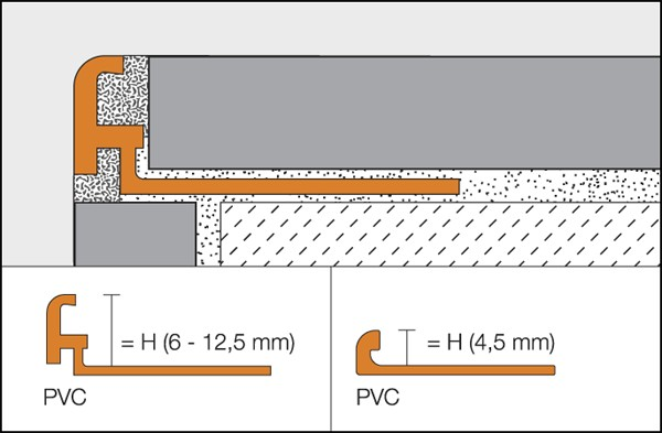 Decorative PVC corners or edging profile for tiles - JOLLY-P