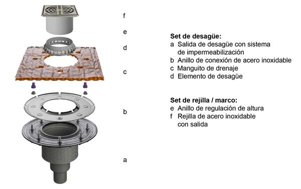 KERDI-DRAIN KDBV50ASLVB - Sumidero y rejilla ducha salida vertical sin sifón para exterior DN50