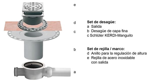 Set de sumidero para platos de ducha de obra KERDI-DRAIN