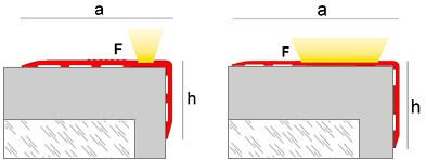 Novopeldaño Lumina - Peldaños para escalera antideslizante con cinta fotoluminiscente