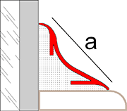 Cove-shaped profile sanitary, half-round PVC profiles Novobañera 2B