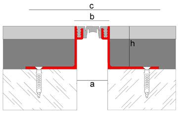 Joint de dilatation structurel en aluminium de 20, 30 et 40 mm