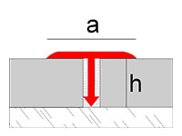 Novosepara 4 - Perfil de aluminio embellecedor tapajunta