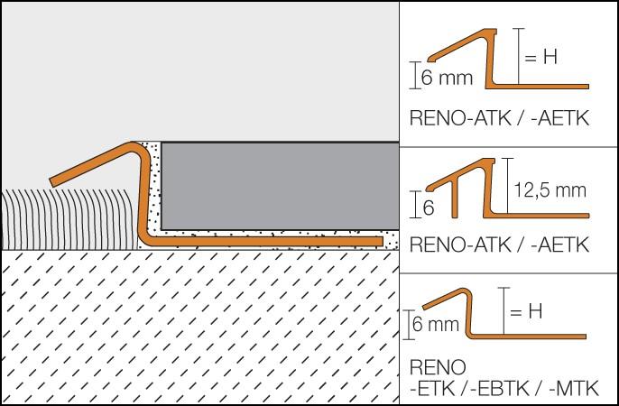 Transition profile for carpets and ceramic RENO-TK