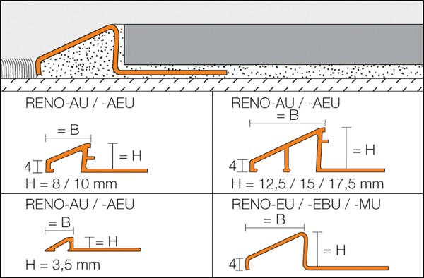 Ramp profiles for a stepless transition between floor coverings RENO U
