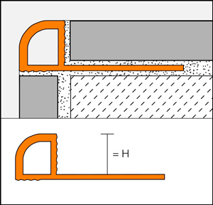 Coloured PVC rounded edge profile - RONDEC-PRG