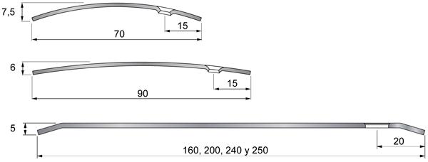 Tapajunta CJS de acero inoxidable con taladros laterales