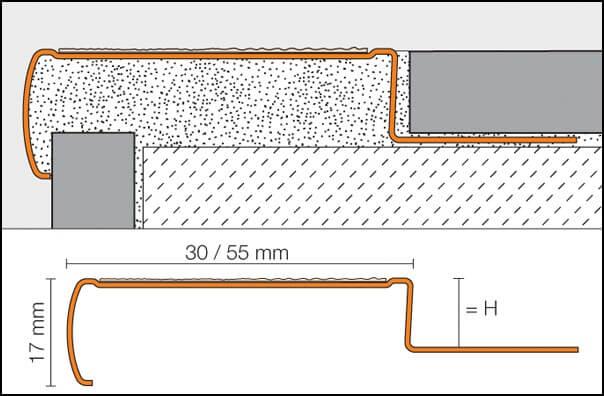 Profils antidérapants pour escaliers