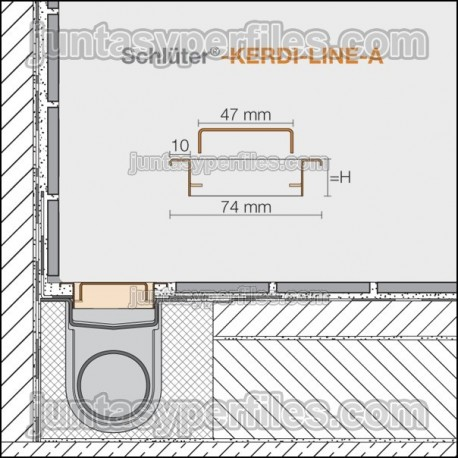 KERDI-LINE-A - Marco y rejilla inox para drenaje lineal