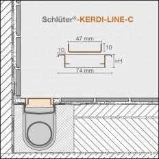 KERDI-LINE-C - Marco y rejilla inox para drenaje lineal