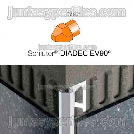 DIADEC - ángulo externo