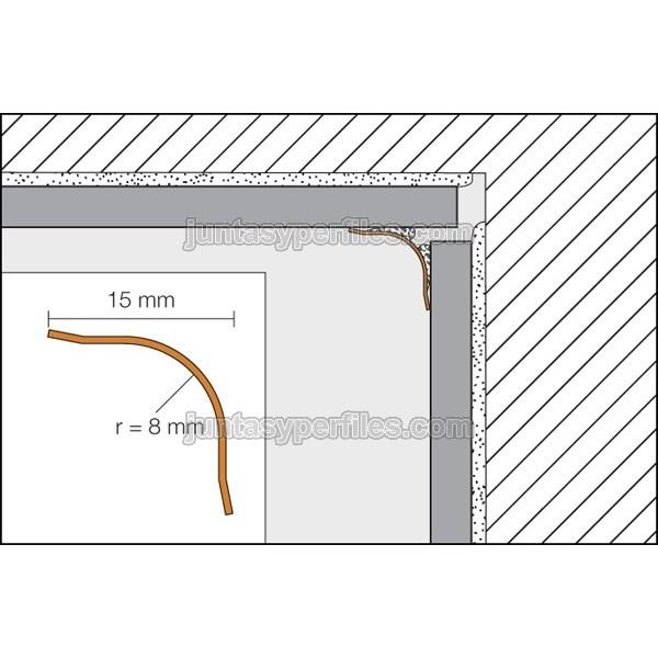 Ngulo de acero inoxidable para montaje interior modelo - Angulo de acero inoxidable ...
